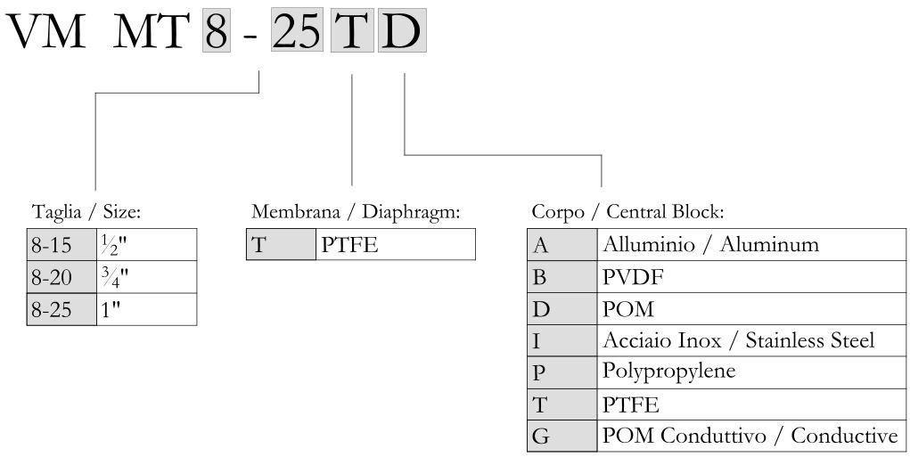 Conf_VMMT.JPG